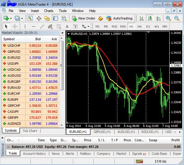 Cara trading forex di agea