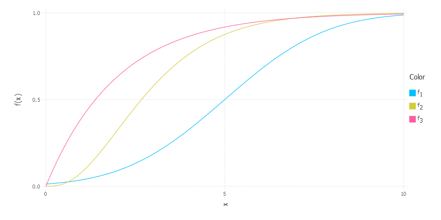 """Julia: The """"Distributions"""" Package"""