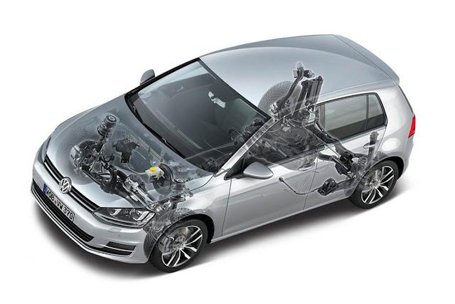 VW Golf com suspensão Multilink