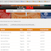 Funcionamiento del Ranking ZDM 2014/15