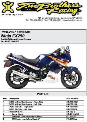 Two Brothers Exhaust Installation for 1988-2007 Kawasaki Ninja EX-250