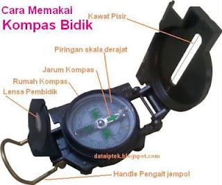 Komponen kompas bidik