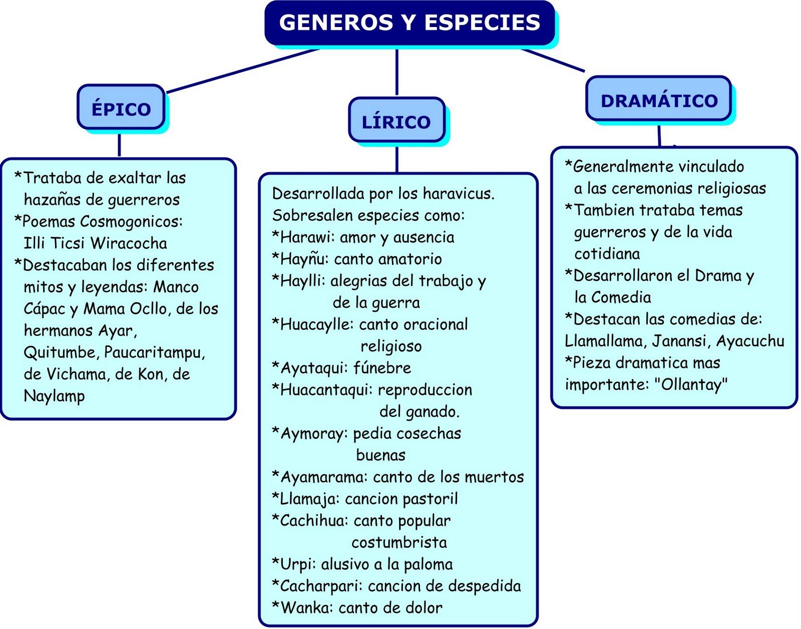 literatura peruana pre inca: