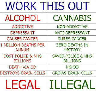 confronto alcol cannabis