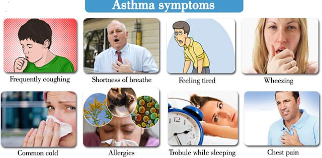 अस्थमा रोग के कारण लक्षण
