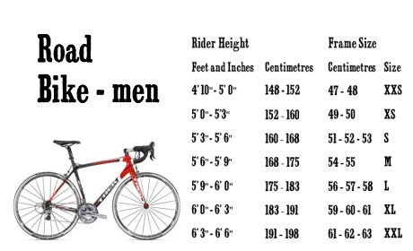 Bike Sizing For Men Road men