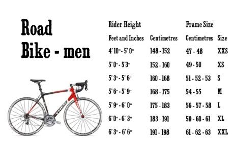 Bike sizing help page