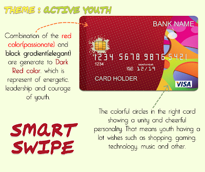 Youth Credit Card Contest #1