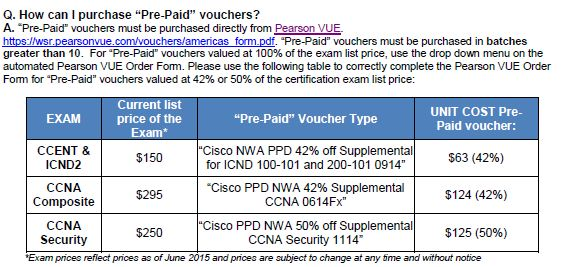 "faq: purchasing ""pre-paid"" vouchers for cisco certification exams"