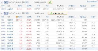 中国株コバンザメ投資ウォッチ銘柄watch20131114