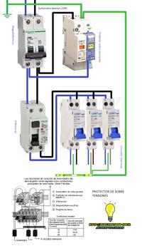 Abril 2014 esquemas el ctricos - Cuadro electrico domestico ...