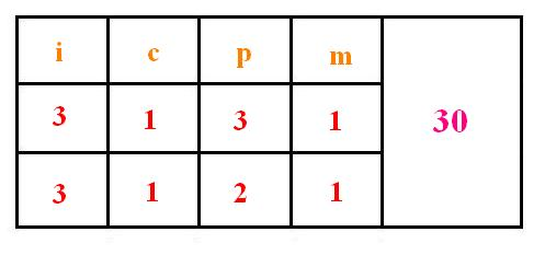 7 STOMATOLOGIA