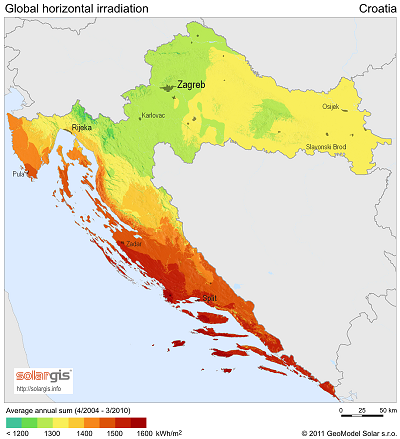 Croatia - solar radiations