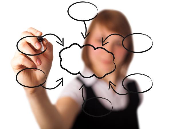 konsep sistem manajemen proyek