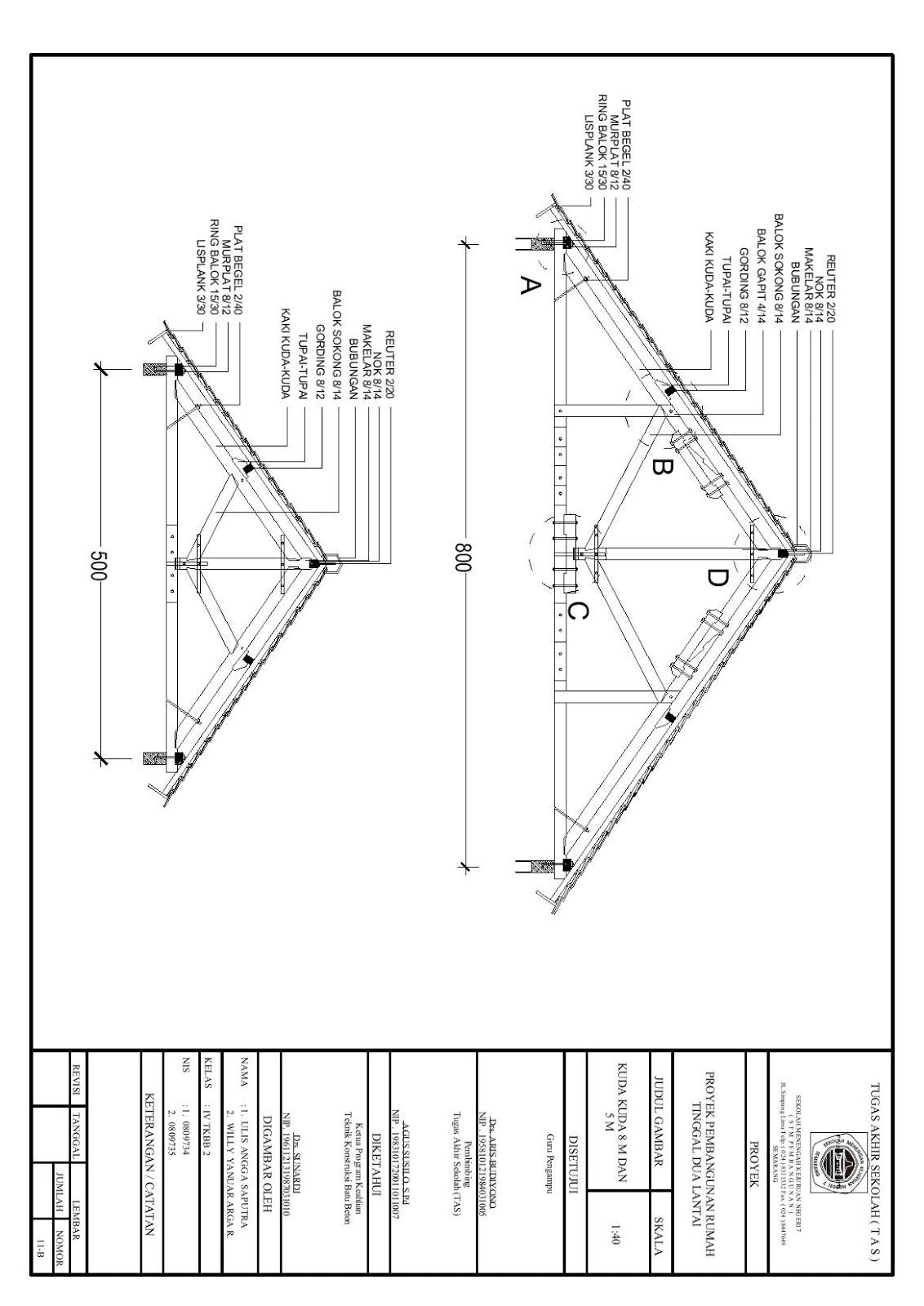 gambar rencana atap anggaputra