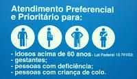 placa de atendimento preferencial com figuras de pessoas idosas,gestantes, com criança de colo e com deficiência
