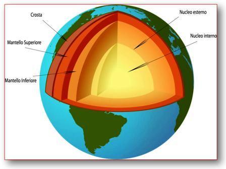 Il Mantello Ed Il Nucleo Del Pianeta Terra Scientificando