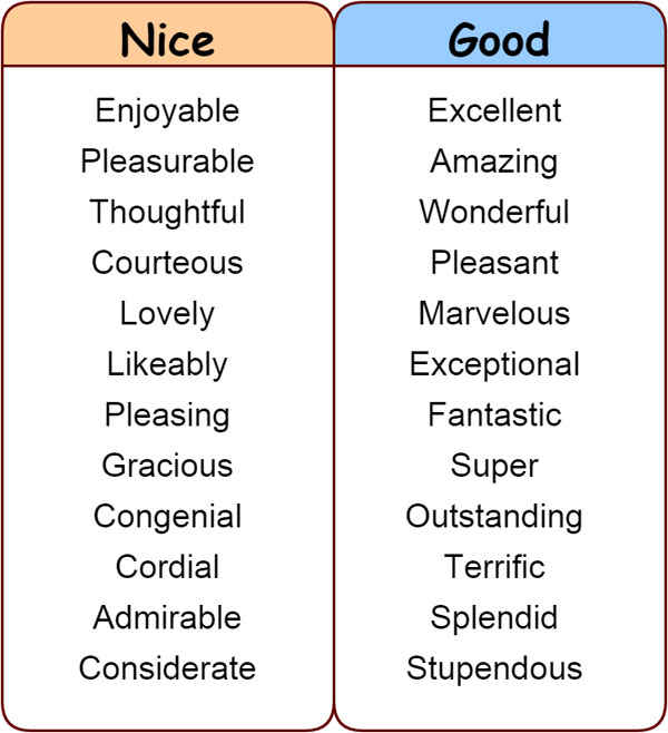 Nice phrases for essays