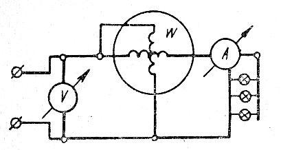 Схема подключения газового оборудования на карбюраторном автомобиле 248