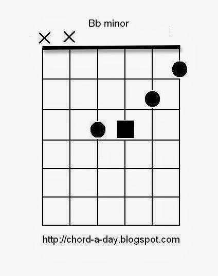 A New Guitar Chord Every Day Bb Minor Guitar Chord