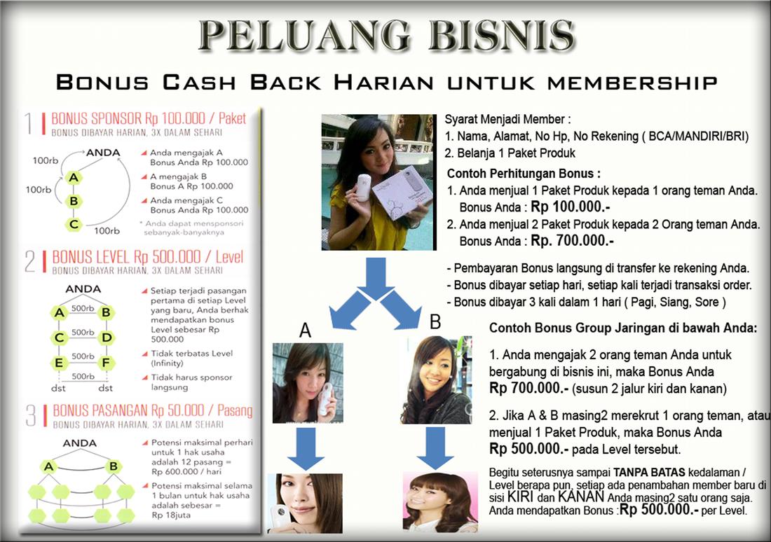Peluang Bisnis Online di MC Indonesia