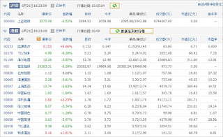 中国株コバンザメ投資ウォッチ銘柄watch20130621