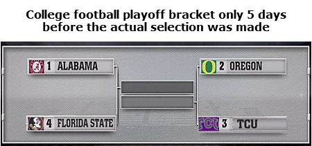college football playoff bracket before the committee's selection