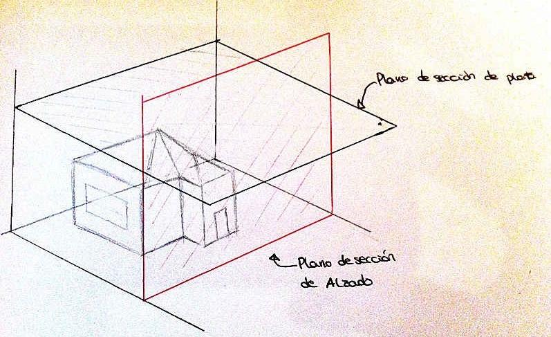 Arquitectura da vida a tus ideas c mo realizar una for Planos en linea