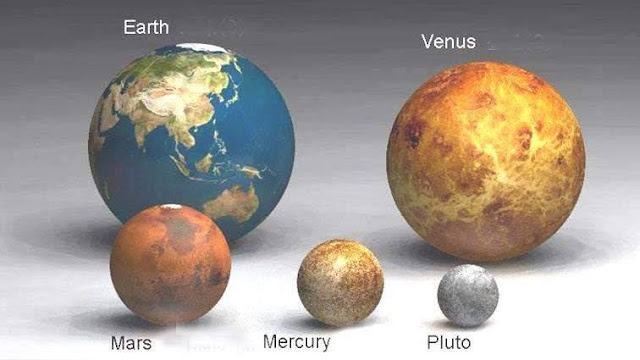 Compare Between Earth Venus Mars Mercury and Pluto