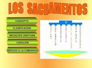 http://www.slideshare.net/yolandaescajadillo/los-sacramentos-de-la-iglesia-catolica-yolanda-escajadillo