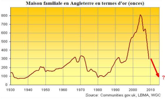 Gold up comment acheter une maison familiale pour moins for Acheter une maison pour 10 euros
