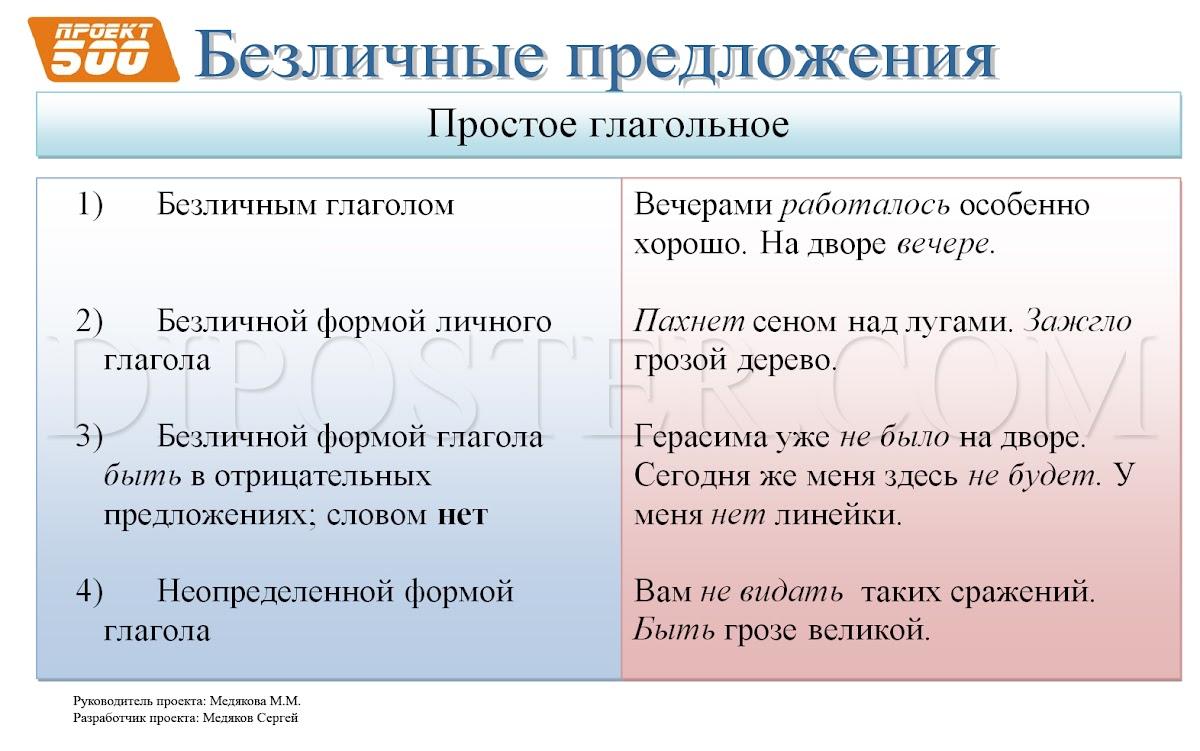 Предлог в английском языке