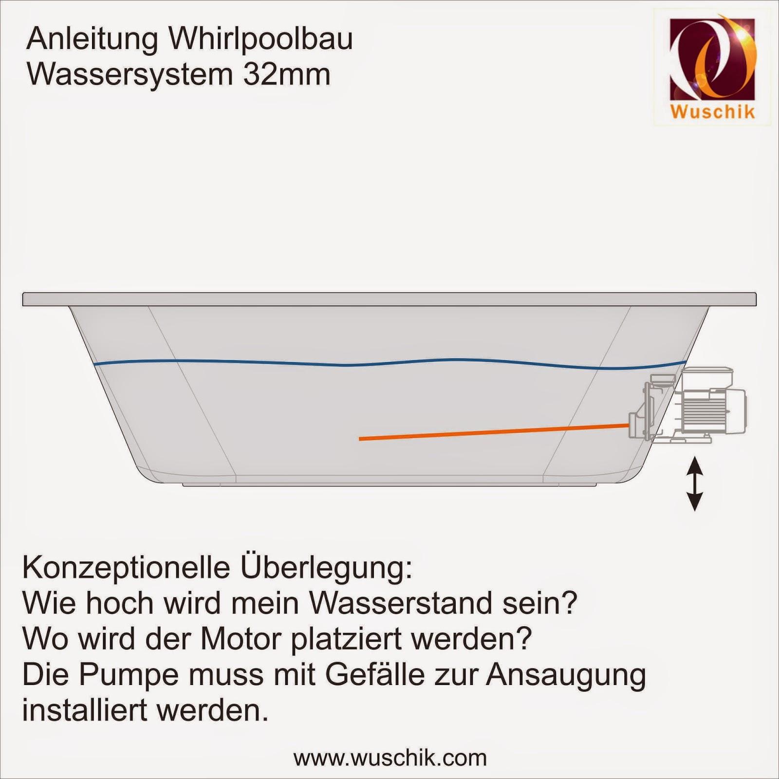 shop news wuschik wellness whirlpool selbst bauen. Black Bedroom Furniture Sets. Home Design Ideas
