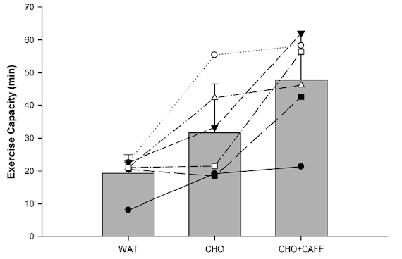 glycogen resynthesis after exercise effect of carbohydrate Glycogen replenishment after  effect became the basis for carbohydrate loading  time course of glycogen replenishment after exercise-induced.