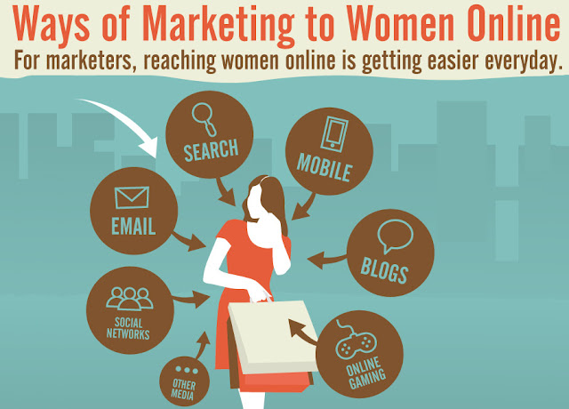 Marketer's Guide: Ways To Reach Women Online : image