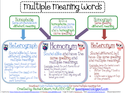 how to break down words to understand the meaning