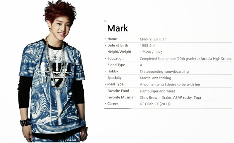 World of K-Pop: Profil GOT7