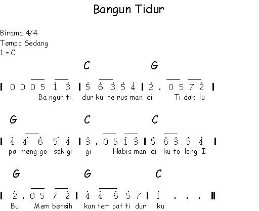 Notasi Angka Lagu Anak-anak Bangun Tidur