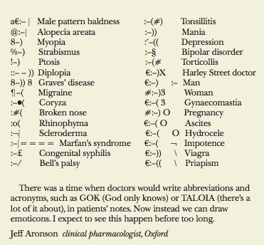 Viagra Emoticon