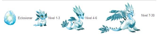 crecimiento del dragon hielo