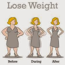 Fastest Way To Lose Weight