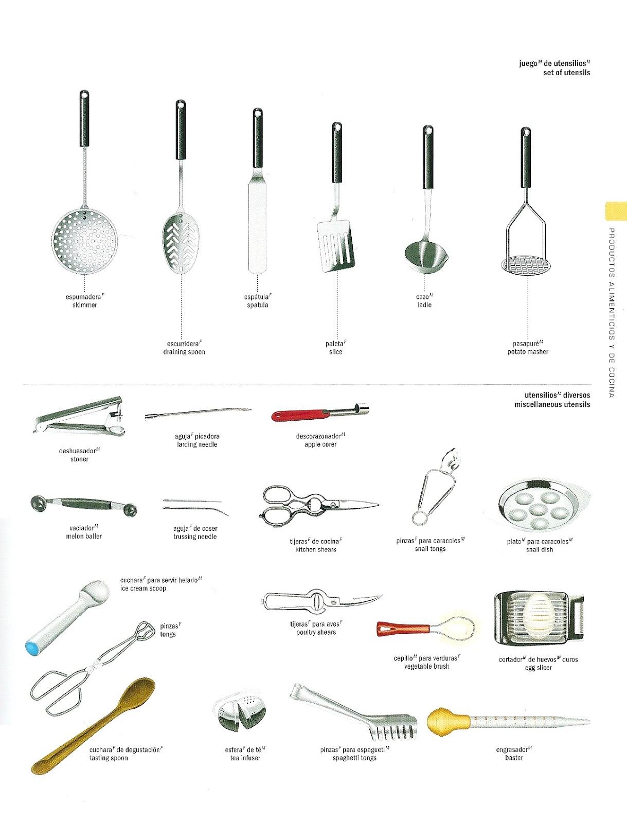 Direccion de cocina m perez trujillo l xico i c mo se for Procesos de preelaboracion y conservacion en cocina pdf
