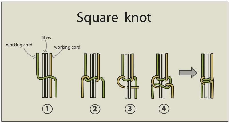 ecocrafta macrame alternating square knots rh ecocrafta blogspot com Overhand Knot Diagram Square Knot Bracelet