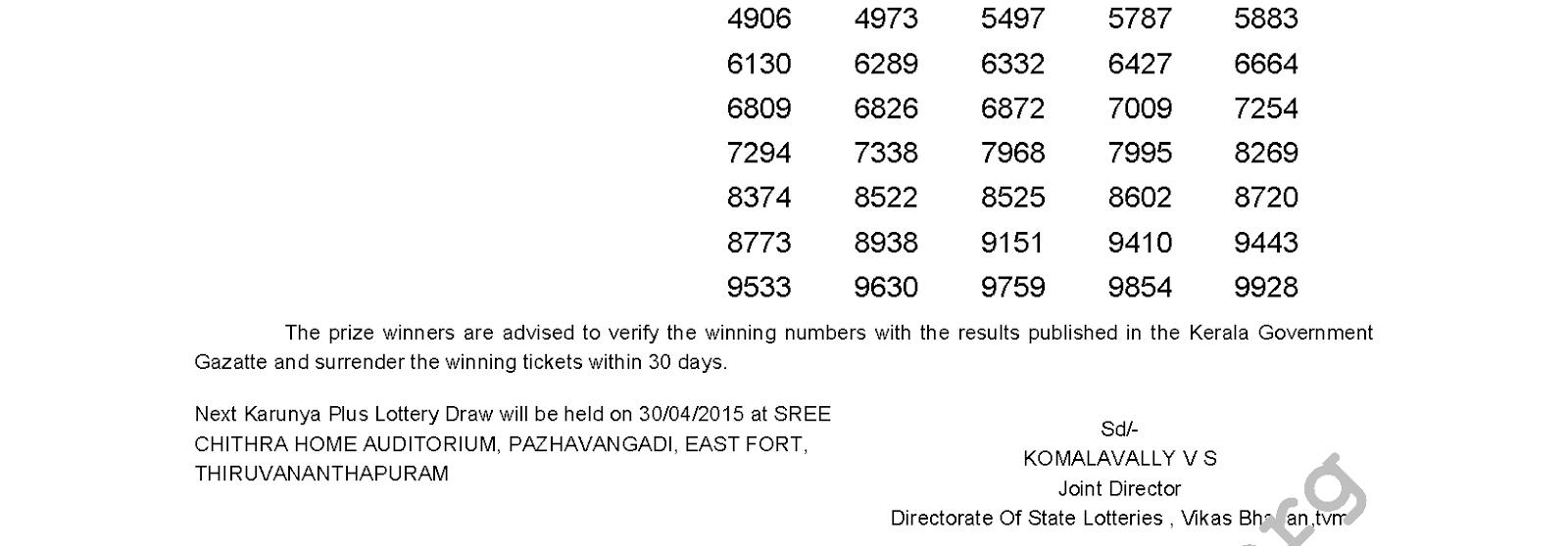 Karunya Plus Lottery KN 54 Result 23-4-2015