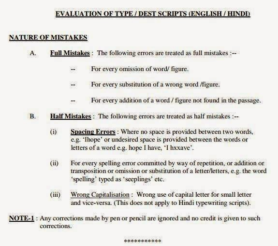 Essay For Job Example Of An Interview Essay Dialogue Interview