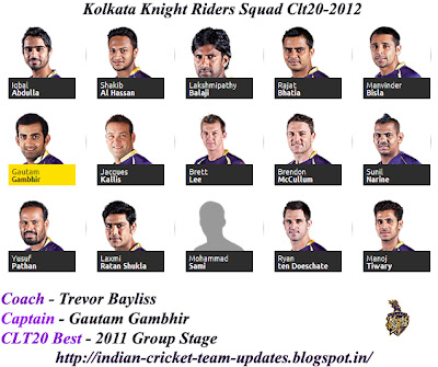 Kolkata-Knight-Riders-Squad-CLT20-2012