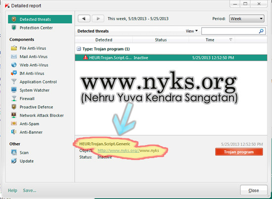 nehru yuva kendra website contains malware