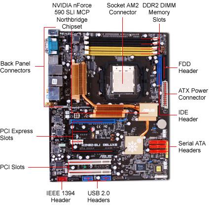 Computer Articles: Step 2-E: How to Install the RAM Memory ...