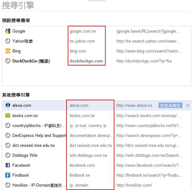 Chrome 管理搜尋引擎