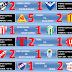 Sub 23 - Fecha 5 - Apertura 2011 - Resultados